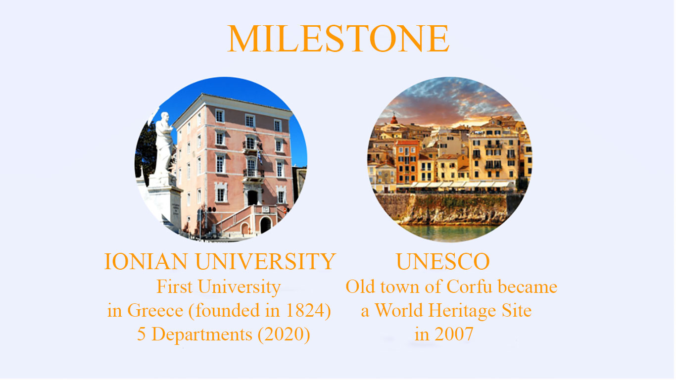 Corfu-Ionian-University-UNESCO-Jonas-Travel-Corfu-Greece